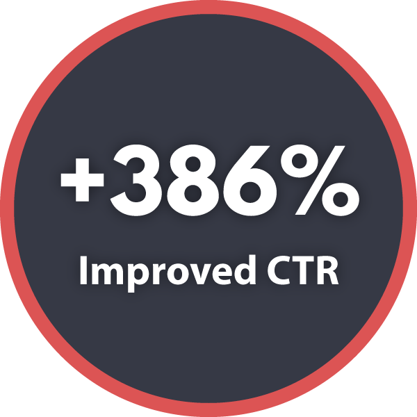 improved-386-percent-click-through-rate-optimization-amalinks-pro