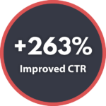improved-263-percent-click-through-rate-amalinks-pro